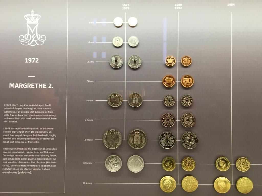 מטבעות דניים. צילום: יונת גרנות